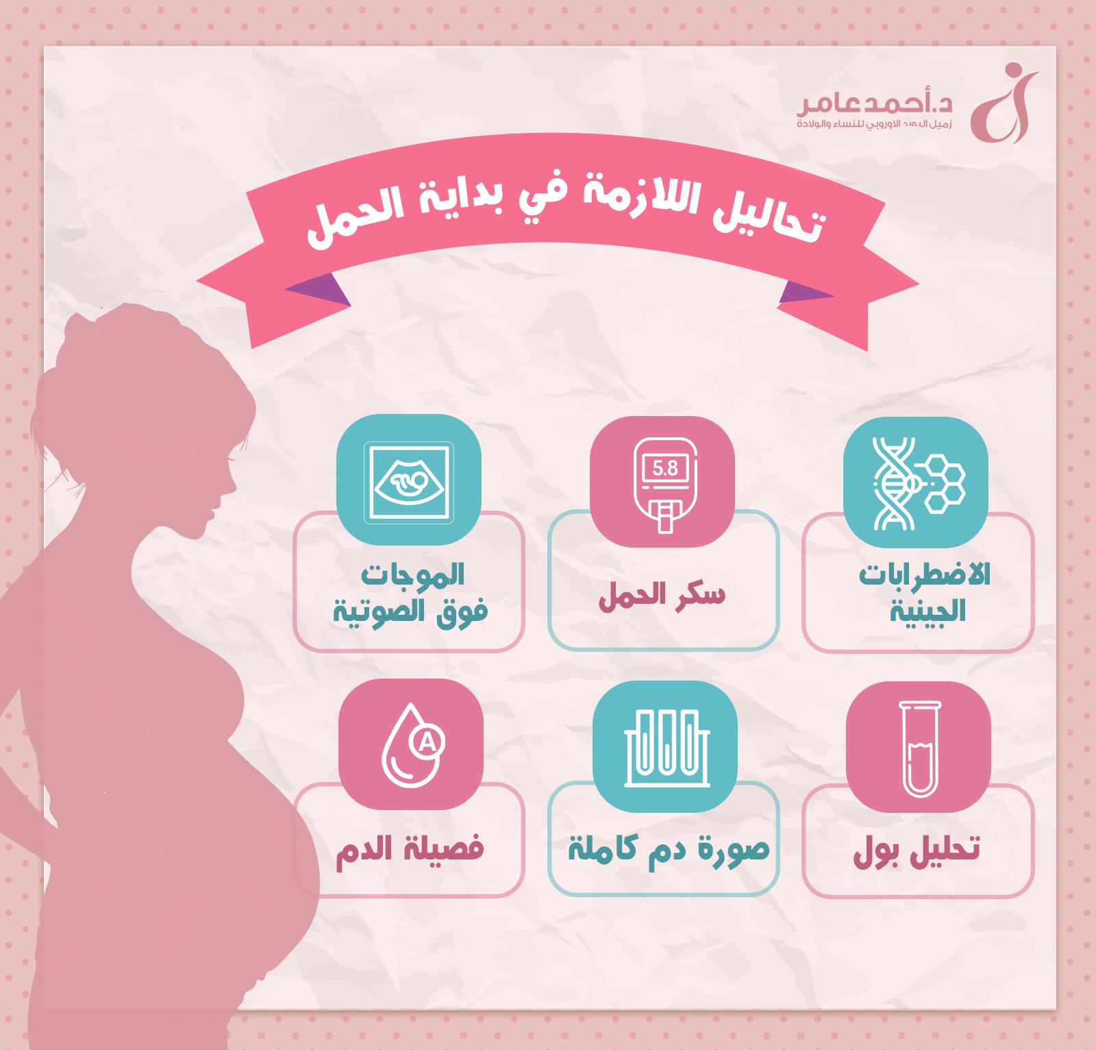 التحاليل في بداية الحمل