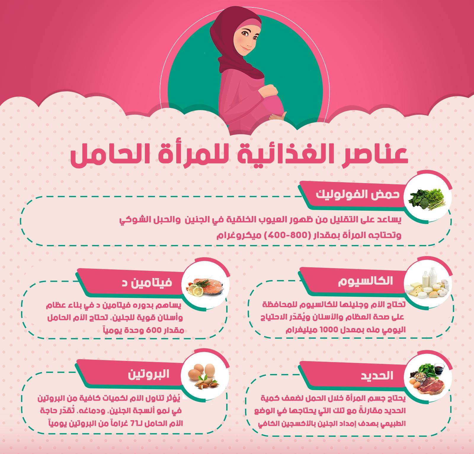 العناصر الغذائية للمرأة الحامل